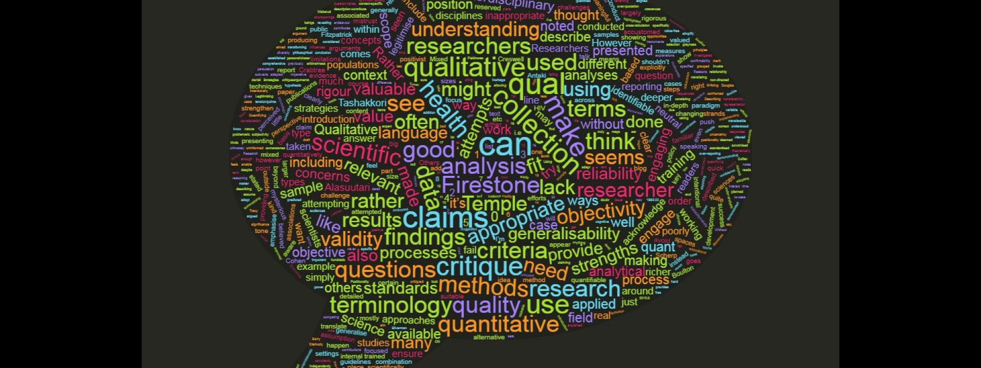 Beyond the Numbers: Why Qualitative Data Should Not Be Used to Make Quantifying Claims